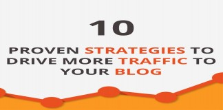 10 Proven Strategies to Drive More Traffic to Your Blog