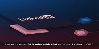 How to Increase B2B Sales with LinkedIn Marketing in 2020